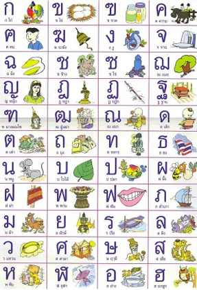 Learn Thai Online Courses | Learn Speak Thai